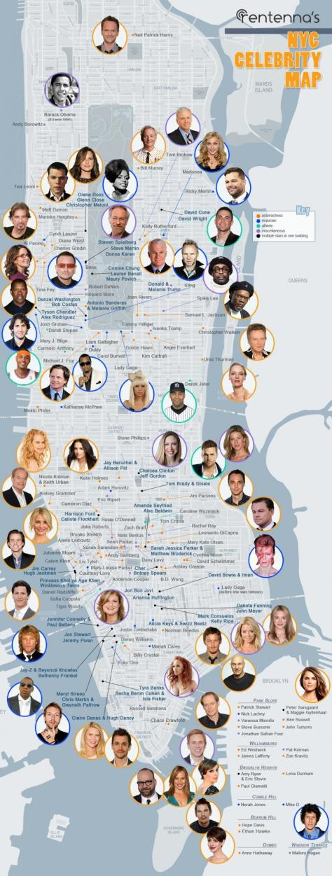 nyc-celebrity-star-map-2014-rentenna